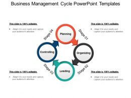 Business Management Cycle Powerpoint Templates