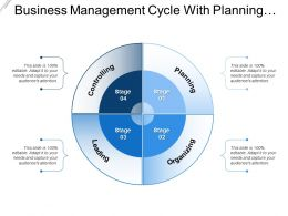 Business Management Cycle With Planning Organizing Leading And Controlling
