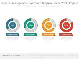 Business Management Dashboard Diagram Power Point Graphics