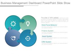 Business Management Dashboard Powerpoint Slide Show