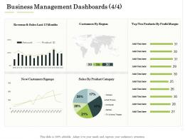 Business Management Dashboards Customers Administration Management Ppt Formats