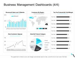 Business Management Dashboards Customers Business Operations Management Ppt Formats