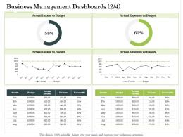 Business Management Dashboards Expenses Administration Management Ppt Themes