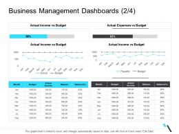 Business Management Dashboards Expenses Business Operations Management Ppt Icons