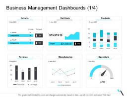 Business Management Dashboards Manufacturing Business Operations Management Ppt Summary