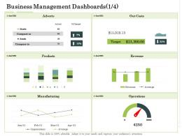 Business Management Dashboards Products Administration Management Ppt Elements
