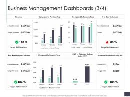 Business Management Dashboards Revenue Business Analysi Overview Ppt Inspiration