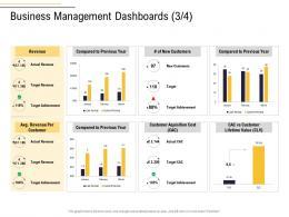 Business Management Dashboards Target Achievement Business Process Analysis Ppt Designs