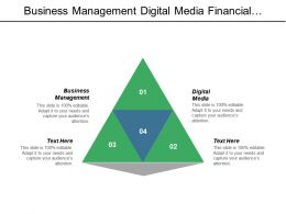 Business Management Digital Media Financial Marketing Retail Pricing Cpb