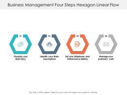 Business Management Four Steps Hexagon Linear Flow