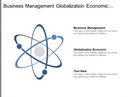 Business Management Globalization Economic Startups Business Management Control Cpb