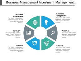 Business Management Investment Management Performance Management Interactive Marketing Cpb