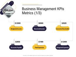 Business Management Kpis Metrics Accounts Business Process Analysis Ppt Mockup
