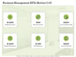 Business Management Kpis Metrics Budgeted Administration Management Ppt Pictures