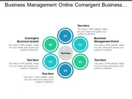 Business Management Online Comergent Business System Total Factor Productivity Cpb
