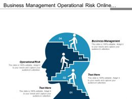 Business Management Operational Risk Online Trading Property Management Cpb