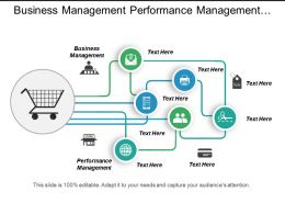 Business Management Performance Management Brand Merchandising Cpb
