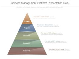 Business Management Platform Presentation Deck
