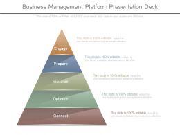 business_management_platform_presentation_deck_Slide01
