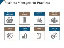 Business Management Practices Powerpoint Ideas