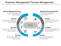 Business Management Process Management Change Strategies Change Management Cpb