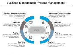 Business Management Process Management Change Strategies Change Management Cpb