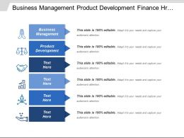Business Management Product Development Finance Hr Legal Communication
