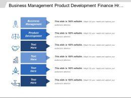 Business Management Product Development Finance Hr Legal Communication