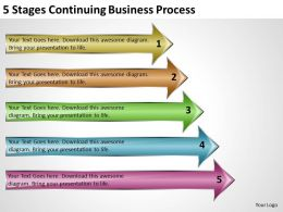 Business Management Structure Diagram 5 Stages Continuing Process Powerpoint Slides