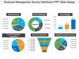 Business Management Survey Dashboard Ppt Slide Design
