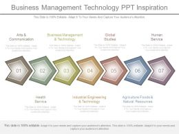 Business Management Technology Ppt Inspiration