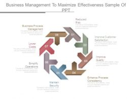 Business Management To Maximize Effectiveness Sample Of Ppt