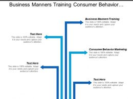 Business Manners Training Consumer Behavior Marketing Core Competencies Cpb