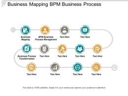 Business Mapping Bpm Business Process Management Business Process Transformation Cpb