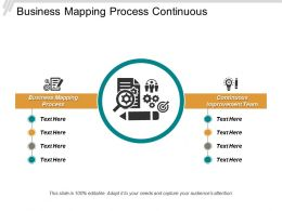 Business Mapping Process Continuous Improvement Team Continual Improvement Process Cpb