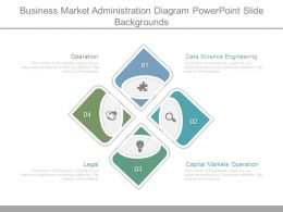 Business Market Administration Diagram Powerpoint Slide Backgrounds