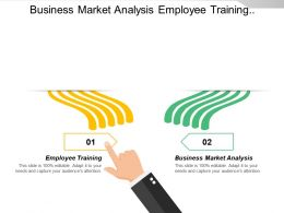 Business Market Analysis Employee Training Effective Advertising Strategies