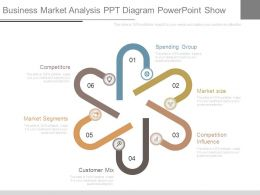 Business Market Analysis Ppt Diagram Powerpoint Show