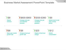 Business Market Assessment Powerpoint Template
