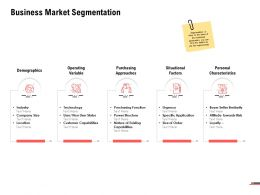 Business Market Segmentation Purchasing Approaches Ppt Powerpoint Presentation Gallery Format