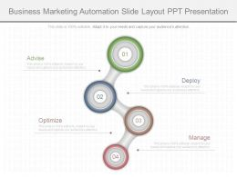Business Marketing Automation Slide Layout Ppt Presentation