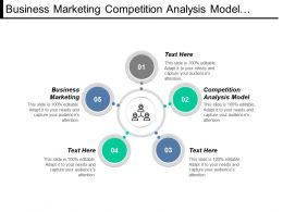 Business Marketing Competition Analysis Model Competitive Analysis Outline Cpb