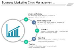 Business Marketing Crisis Management Environment Scanning Partnership Investment Cpb