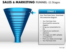 Business Marketing Funnel With 11 Stages