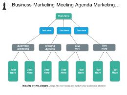 Business Marketing Meeting Agenda Marketing Plan Competitor Analysis Cpb