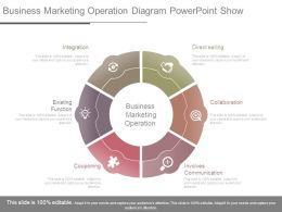 Business Marketing Operation Diagram Powerpoint Show