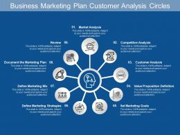 Business Marketing Plan Customer Analysis Circles