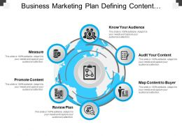 Business Marketing Plan Defining Content Measure