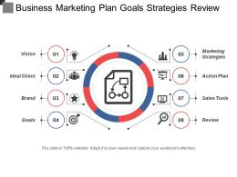 Business Marketing Plan Goals Strategies Review