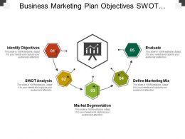 Business Marketing Plan Objectives Swot Analysis